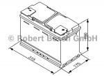 Стартерная аккумуляторная батарея Bosch 0092S5A110