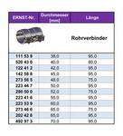 Соединительные элементы, система выпуска Ernst 223416