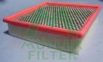 Воздушный фильтр Muller Filter PA3416