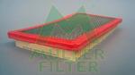 Воздушный фильтр Muller Filter PA185
